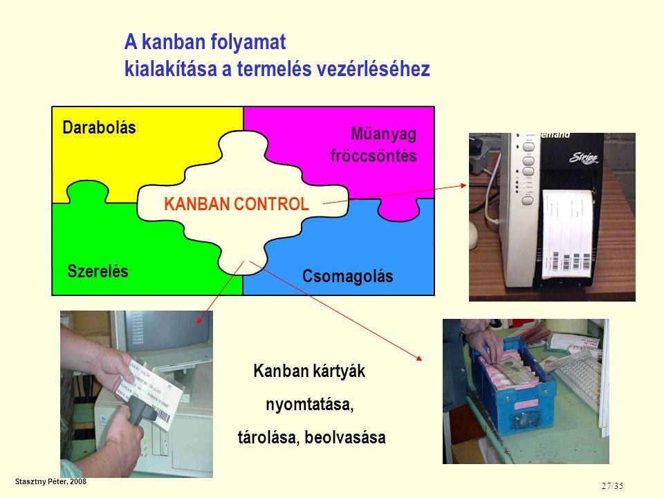 Stasztny Péter, 2008 27/35 Műanyag fröccsöntés Szerelés Darabolás KANBAN CONTROL Csomagolás A kanban folyamat kialakítása a termelés vezérléséhez Rece