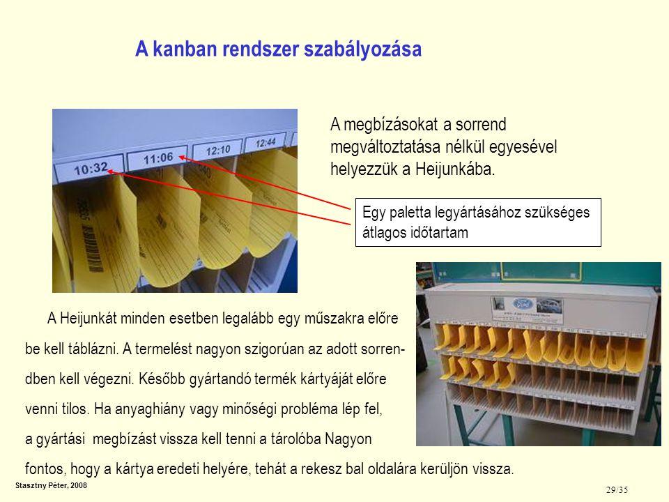 Stasztny Péter, 2008 29/35 A megbízásokat a sorrend megváltoztatása nélkül egyesével helyezzük a Heijunkába. Egy paletta legyártásához szükséges átlag