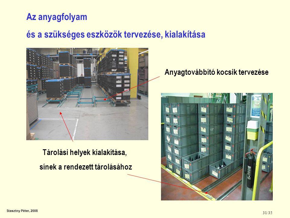 Stasztny Péter, 2008 31/35 Az anyagfolyam és a szükséges eszközök tervezése, kialakítása Anyagtovábbító kocsik tervezése Tárolási helyek kialakítása,