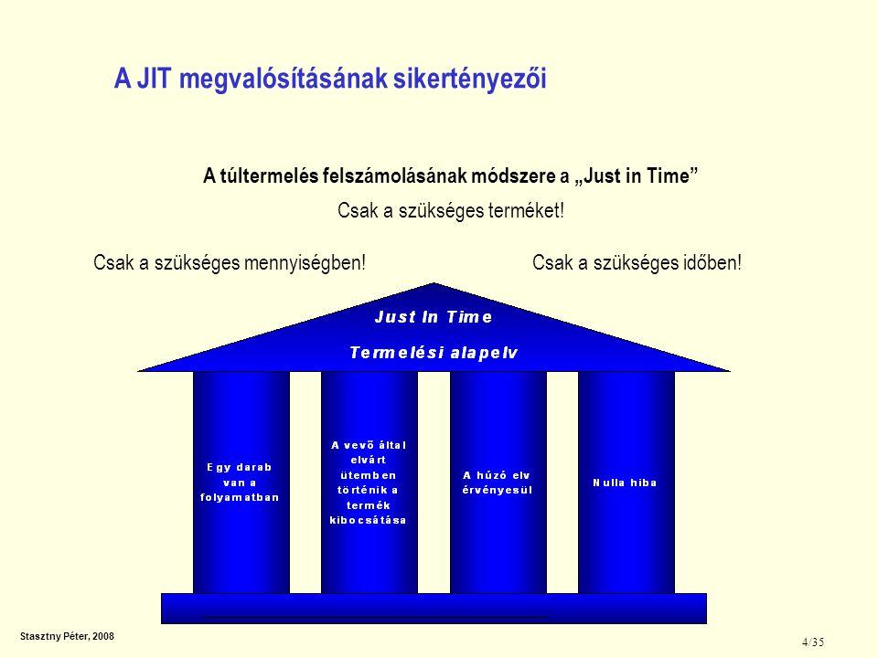 """Stasztny Péter, 2008 4/35 A JIT megvalósításának sikertényezői A túltermelés felszámolásának módszere a """"Just in Time"""" Csak a szükséges terméket! Csak"""