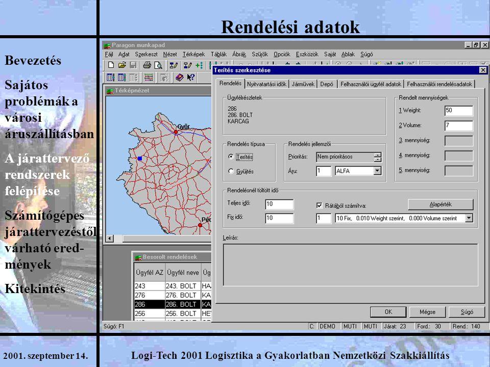 2001. szeptember 14.