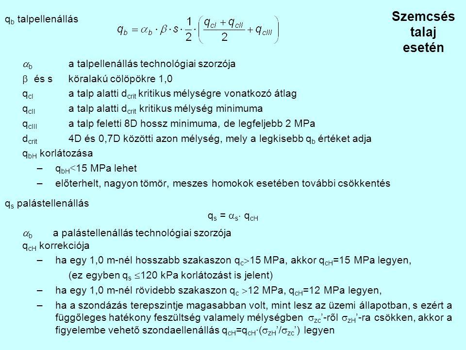 q b talpellenállás  b a talpellenállás technológiai szorzója  és s köralakú cölöpökre 1,0 q cI a talp alatti d crit kritikus mélységre vonatkozó átl