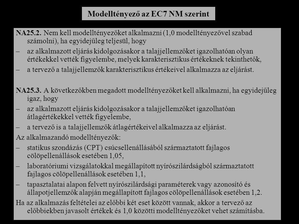 Modelltényező az EC7 NM szerint NA25.2. Nem kell modelltényezőket alkalmazni (1,0 modelltényezővel szabad számolni), ha egyidejűleg teljesül, hogy –az