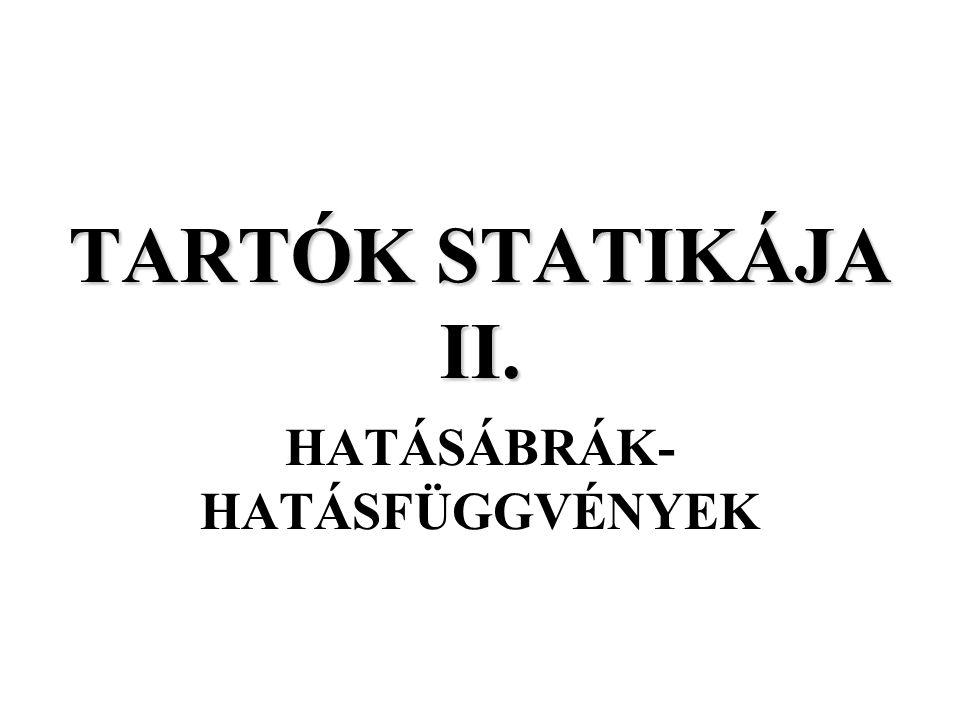 TARTÓK STATIKÁJA II. HATÁSÁBRÁK- HATÁSFÜGGVÉNYEK