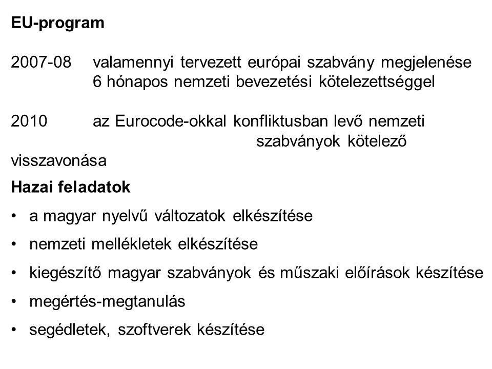 EU-program 2007-08valamennyi tervezett európai szabvány megjelenése 6 hónapos nemzeti bevezetési kötelezettséggel 2010az Eurocode-okkal konfliktusban levő nemzeti szabványok kötelező visszavonása Hazai feladatok a magyar nyelvű változatok elkészítése nemzeti mellékletek elkészítése kiegészítő magyar szabványok és műszaki előírások készítése megértés-megtanulás segédletek, szoftverek készítése