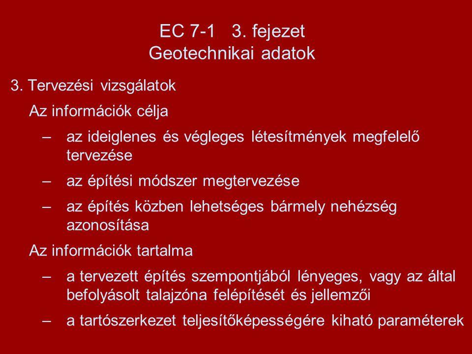 EC 7-1 3.fejezet Geotechnikai adatok 3.