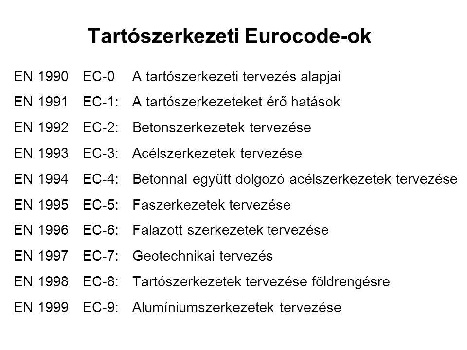 Tartószerkezeti Eurocode-ok EN 1990EC-0A tartószerkezeti tervezés alapjai EN 1991EC-1:A tartószerkezeteket érő hatások EN 1992EC-2:Betonszerkezetek tervezése EN 1993EC-3:Acélszerkezetek tervezése EN 1994EC-4:Betonnal együtt dolgozó acélszerkezetek tervezése EN 1995EC-5:Faszerkezetek tervezése EN 1996EC-6:Falazott szerkezetek tervezése EN 1997EC-7:Geotechnikai tervezés EN 1998EC-8:Tartószerkezetek tervezése földrengésre EN 1999EC-9:Alumíniumszerkezetek tervezése