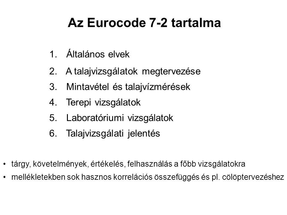 MSZ EN 1997 Eurocode 7 Geotechnikai tervezés.1. rész Általános szabályok.