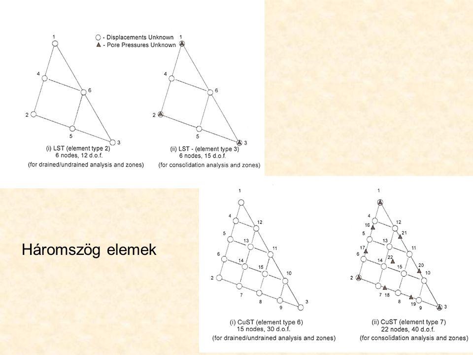 Háromszög elemek