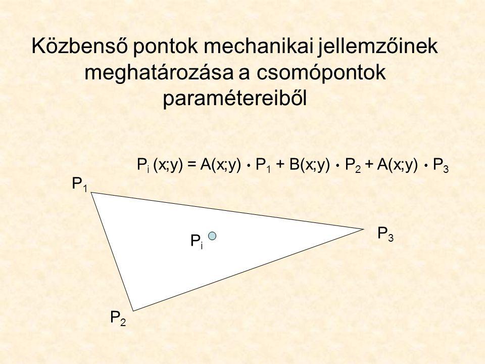 Közbenső pontok mechanikai jellemzőinek meghatározása a csomópontok paramétereiből P1P1 P2P2 P3P3 PiPi P i (x;y) = A(x;y) P 1 + B(x;y) P 2 + A(x;y) P
