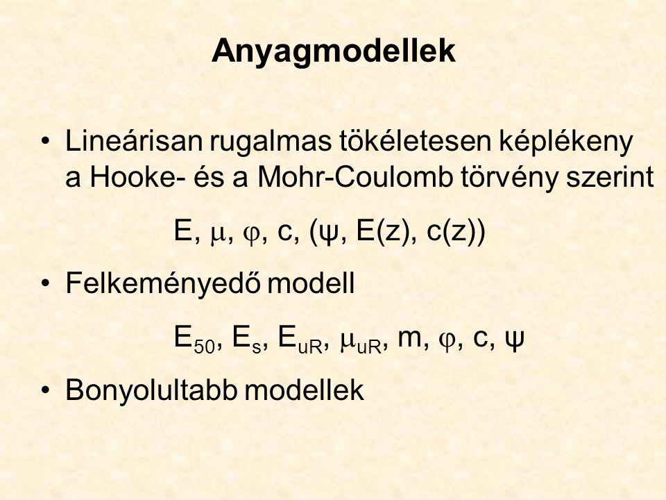 Anyagmodellek Lineárisan rugalmas tökéletesen képlékeny a Hooke- és a Mohr-Coulomb törvény szerint E, , , c, (ψ, E(z), c(z)) Felkeményedő modell E 5