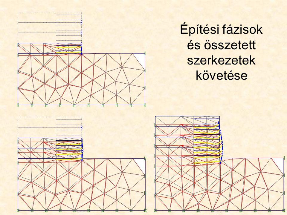 Építési fázisok és összetett szerkezetek követése