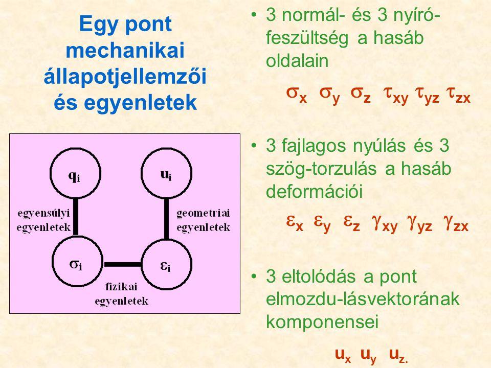 Egy pont mechanikai állapotjellemzői és egyenletek 3 normál- és 3 nyíró- feszültség a hasáb oldalain  x  y  z  xy  yz  zx 3 fajlagos nyúlás és 3