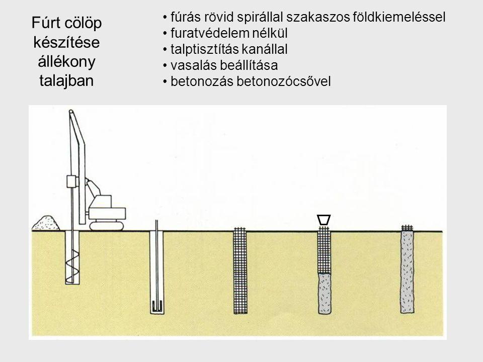 fúrás rövid spirállal szakaszos földkiemeléssel furatvédelem nélkül talptisztítás kanállal vasalás beállítása betonozás betonozócsővel Fúrt cölöp kész