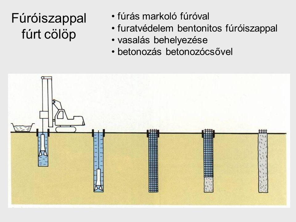 fúrás markoló fúróval furatvédelem bentonitos fúróiszappal vasalás behelyezése betonozás betonozócsővel Fúróiszappal fúrt cölöp