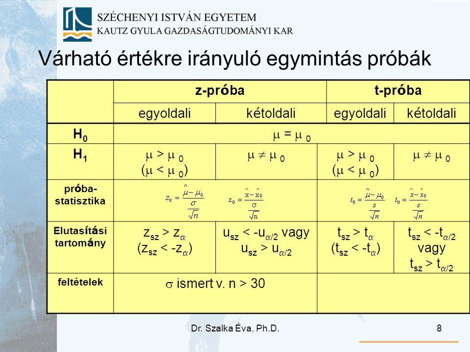 Dr. Szalka Éva, Ph.D.8 Várható értékre irányuló egymintás próbák z-pr ó bat-pr ó ba egyoldali k é toldali egyoldali k é toldali H0H0  =  0 H1H1  >