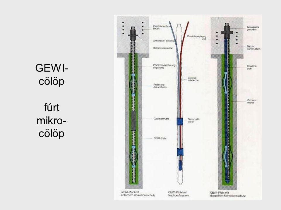 GEWI- cölöp fúrt mikro- cölöp