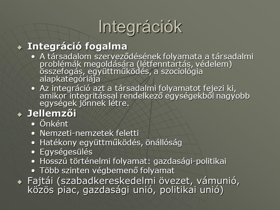 Integrációk  Integráció fogalma A társadalom szerveződésének folyamata a társadalmi problémák megoldására (létfenntartás, védelem) összefogás, együtt