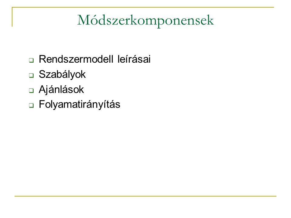 Módszerkomponensek  Rendszermodell leírásai  Szabályok  Ajánlások  Folyamatirányítás