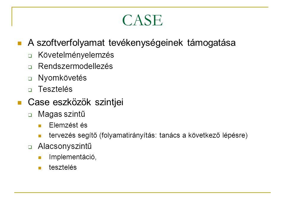 CASE A szoftverfolyamat tevékenységeinek támogatása  Követelményelemzés  Rendszermodellezés  Nyomkövetés  Tesztelés Case eszközök szintjei  Magas szintű Elemzést és tervezés segítő (folyamatirányítás: tanács a következő lépésre)  Alacsonyszintű Implementáció, tesztelés