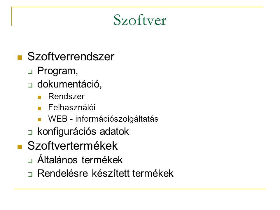 Szoftver Szoftverrendszer  Program,  dokumentáció, Rendszer Felhasználói WEB - információszolgáltatás  konfigurációs adatok Szoftvertermékek  Általános termékek  Rendelésre készített termékek