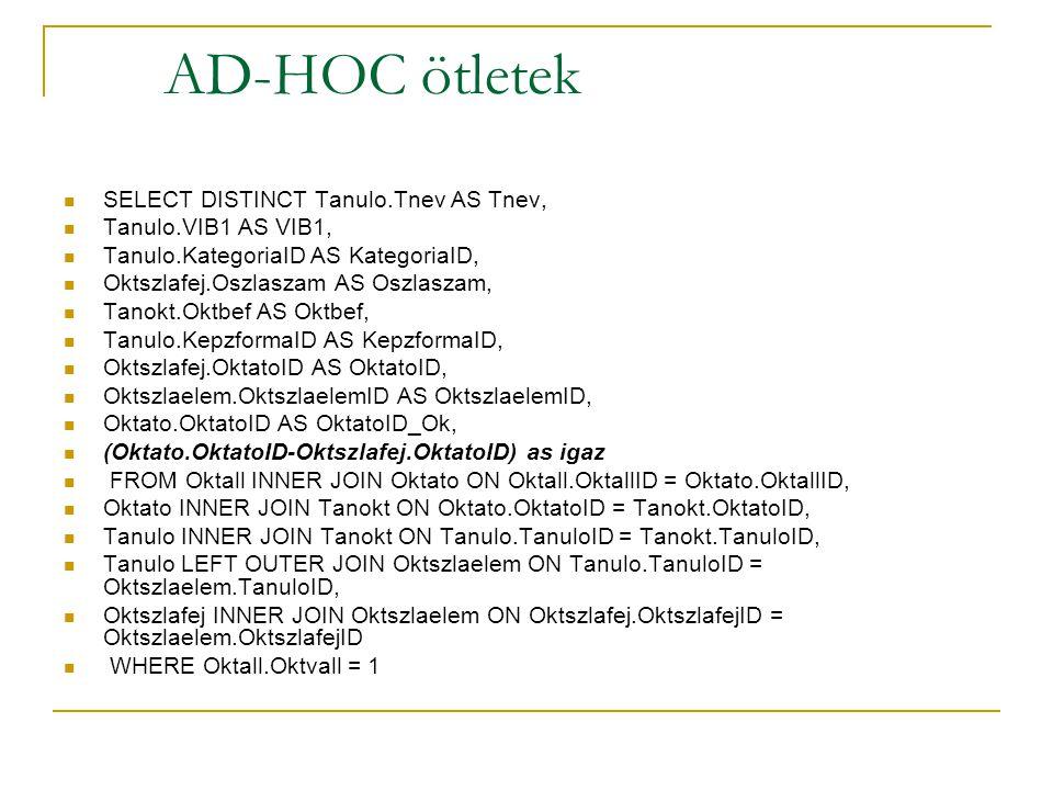 AD-HOC ötletek SELECT DISTINCT Tanulo.Tnev AS Tnev, Tanulo.VIB1 AS VIB1, Tanulo.KategoriaID AS KategoriaID, Oktszlafej.Oszlaszam AS Oszlaszam, Tanokt.