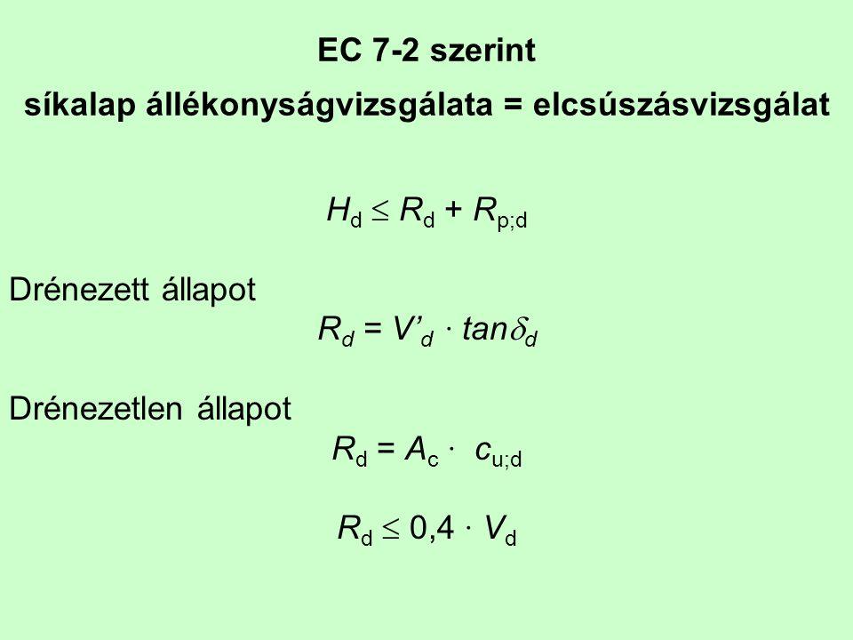 EC 7-2 szerint síkalap állékonyságvizsgálata = elcsúszásvizsgálat H d  R d + R p;d Drénezett állapot R d = V' d · tan  d Drénezetlen állapot R d = A