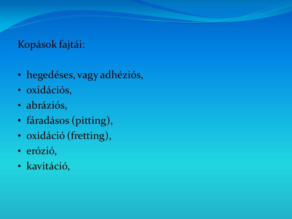 Kopások fajtái: hegedéses, vagy adhéziós, oxidációs, abráziós, fáradásos (pitting), oxidáció (fretting), erózió, kavitáció,