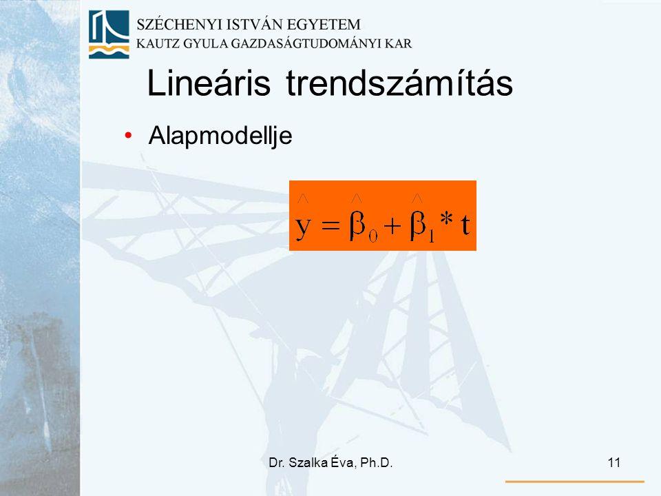 Dr. Szalka Éva, Ph.D.11 Lineáris trendszámítás Alapmodellje