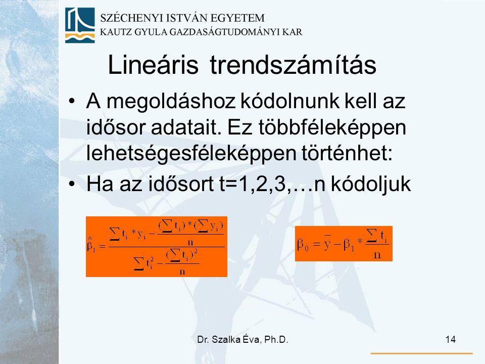 Dr. Szalka Éva, Ph.D.14 Lineáris trendszámítás A megoldáshoz kódolnunk kell az idősor adatait. Ez többféleképpen lehetségesféleképpen történhet: Ha az