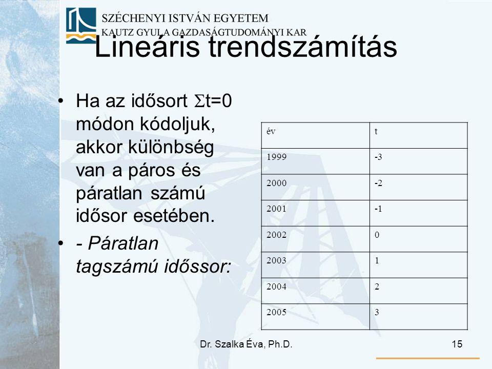 Dr. Szalka Éva, Ph.D.15 Lineáris trendszámítás Ha az idősort  t=0 módon kódoljuk, akkor különbség van a páros és páratlan számú idősor esetében. - Pá