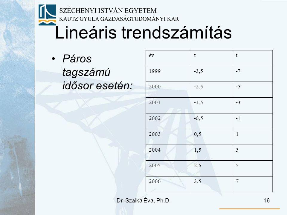 Dr. Szalka Éva, Ph.D.16 Lineáris trendszámítás Páros tagszámú idősor esetén: évtt 1999-3,5-7 2000-2,5-5 2001-1,5-3 2002-0,5 20030,51 20041,53 20052,55