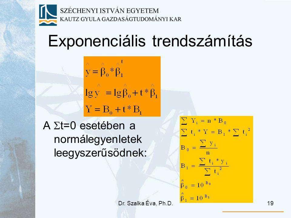 Dr. Szalka Éva, Ph.D.19 Exponenciális trendszámítás A  t=0 esetében a normálegyenletek leegyszerűsödnek: