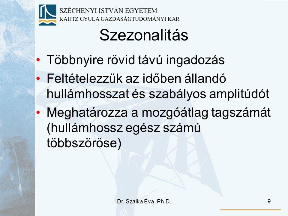 Dr. Szalka Éva, Ph.D.9 Szezonalitás Többnyire rövid távú ingadozás Feltételezzük az időben állandó hullámhosszat és szabályos amplitúdót Meghatározza