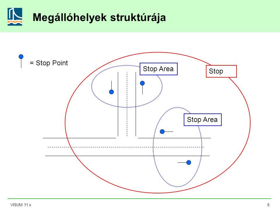 VISUM 11.x6 Megállóhelyek struktúrája Stop Stop Area = Stop Point