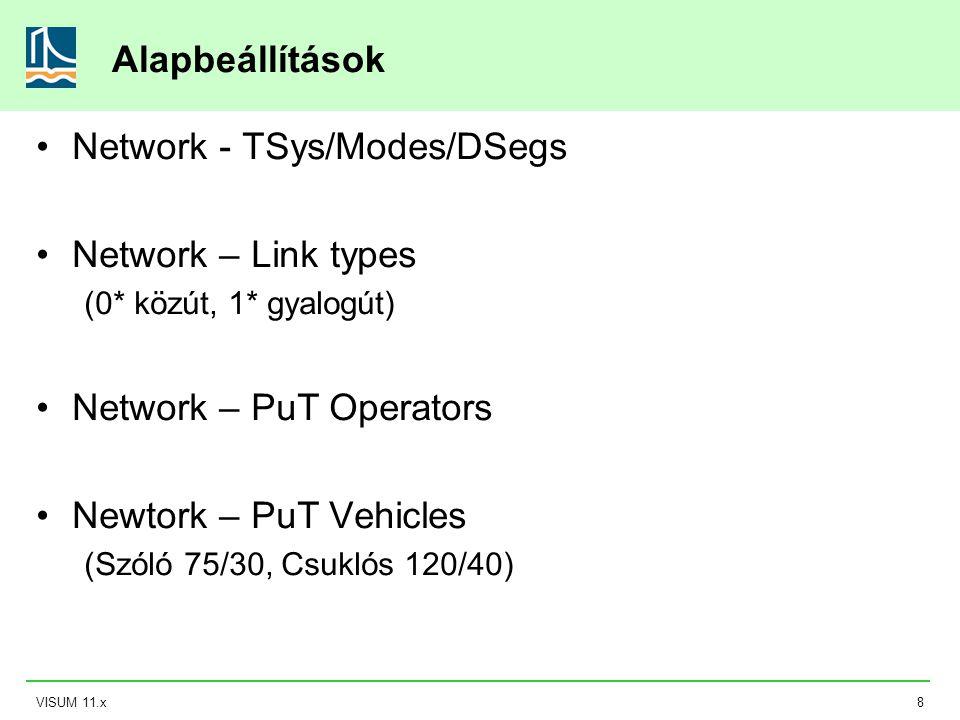 VISUM 11.x8 Alapbeállítások Network - TSys/Modes/DSegs Network – Link types (0* közút, 1* gyalogút) Network – PuT Operators Newtork – PuT Vehicles (Sz