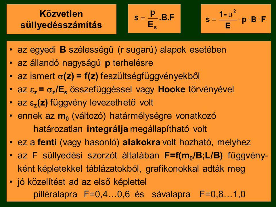 Közvetlen süllyedésszámítás az egyedi B szélességű (r sugarú) alapok esetében az állandó nagyságú p terhelésre az ismert  (z) = f(z) feszültségfüggvényekből az  z =  z /E s összefüggéssel vagy Hooke törvényével az  z (z) függvény levezethető volt ennek az m 0 (változó) határmélységre vonatkozó határozatlan integrálja megállapítható volt ez a fenti (vagy hasonló) alakokra volt hozható, melyhez az F süllyedési szorzót általában F=f(m 0 /B;L/B) függvény- ként képletekkel táblázatokból, grafikonokkal adták meg jó közelítést ad az első képlettel pilléralapra F=0,4…0,6 és sávalapra F=0,8…1,0