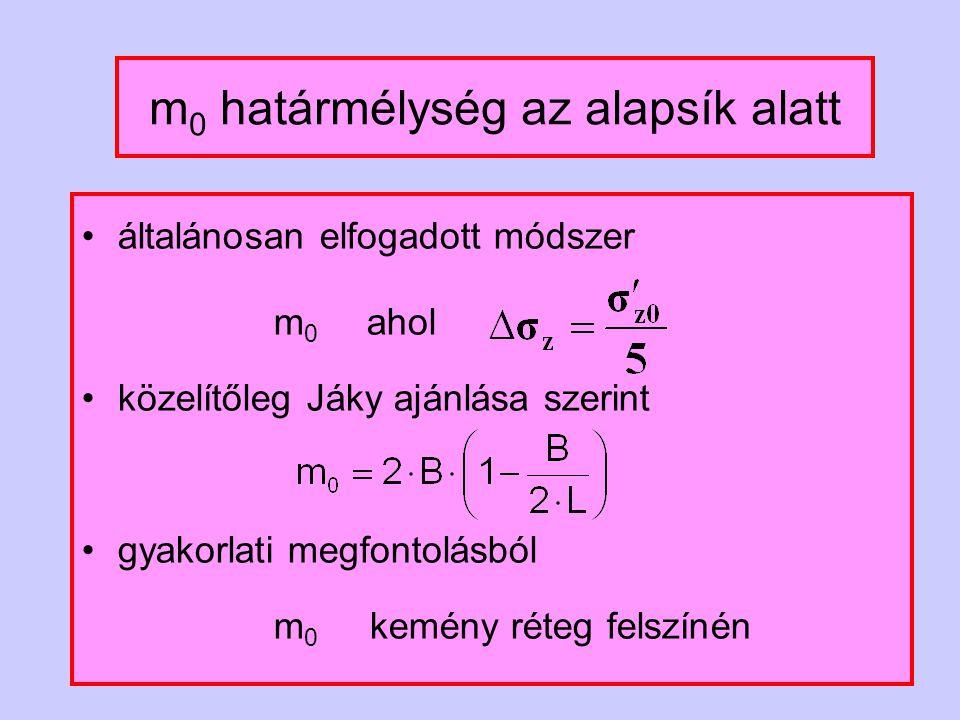 m 0 határmélység az alapsík alatt általánosan elfogadott módszer m 0 ahol közelítőleg Jáky ajánlása szerint gyakorlati megfontolásból m 0 kemény réteg felszínén