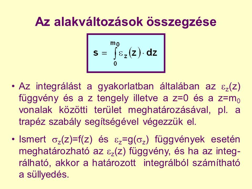 Az alakváltozások összegzése Az integrálást a gyakorlatban általában az  z (z) függvény és a z tengely illetve a z=0 és a z=m 0 vonalak közötti terület meghatározásával, pl.