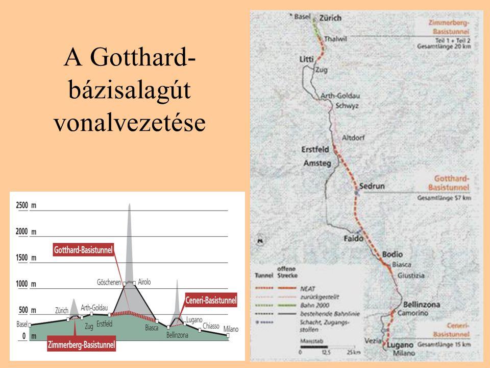 A Gotthard- bázisalagút vonalvezetése