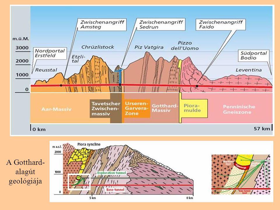 A Gotthard- alagút geológiája