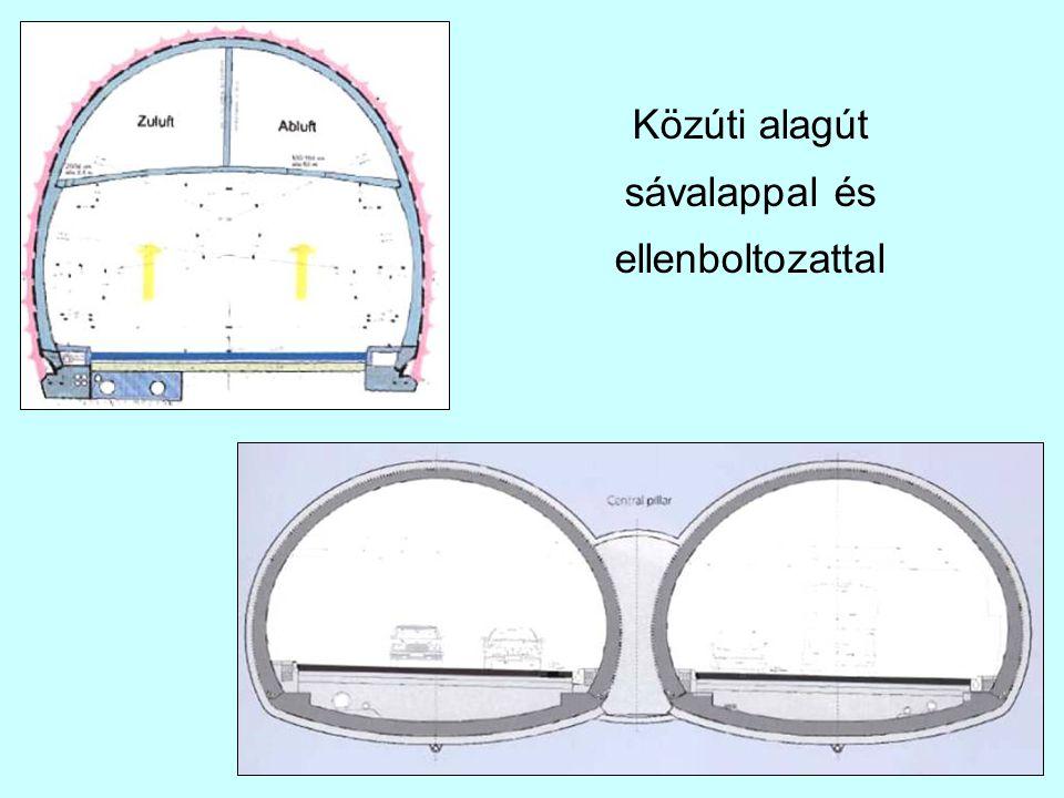 Közúti alagút sávalappal és ellenboltozattal