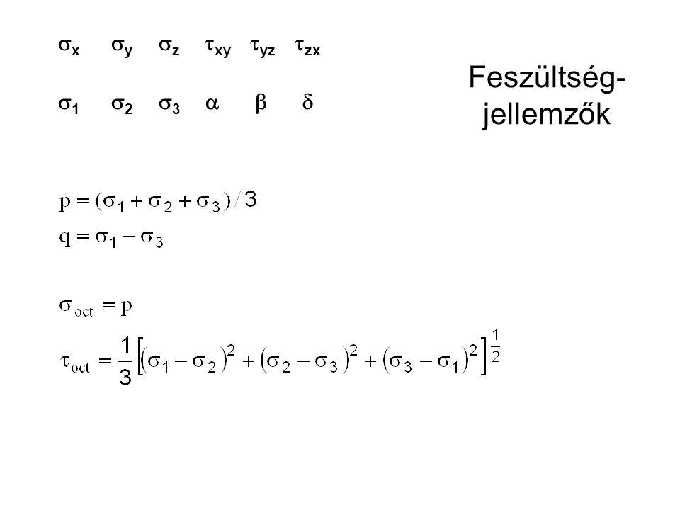 Feszültség- jellemzők  x  y  z  xy  yz  zx  1  2  3   