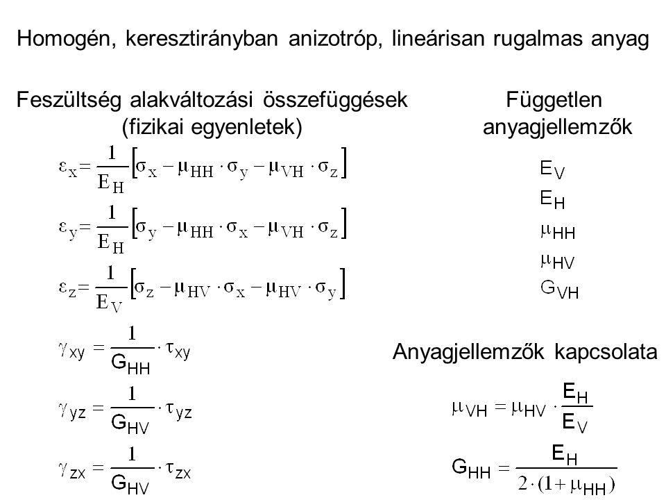 Homogén, keresztirányban anizotróp, lineárisan rugalmas anyag Feszültség alakváltozási összefüggések (fizikai egyenletek) Független anyagjellemzők Anyagjellemzők kapcsolata