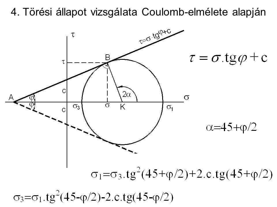 4. Törési állapot vizsgálata Coulomb-elmélete alapján