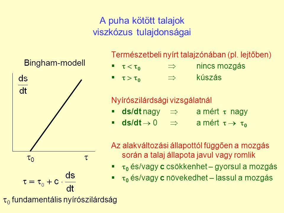 A puha kötött talajok viszkózus tulajdonságai Természetbeli nyírt talajzónában (pl. lejtőben)     nincs mozgás      kúszás Nyírószilá