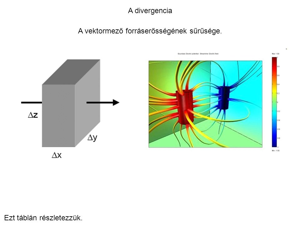 A divergencia A vektormező forráserősségének sűrűsége. Ezt táblán részletezzük.