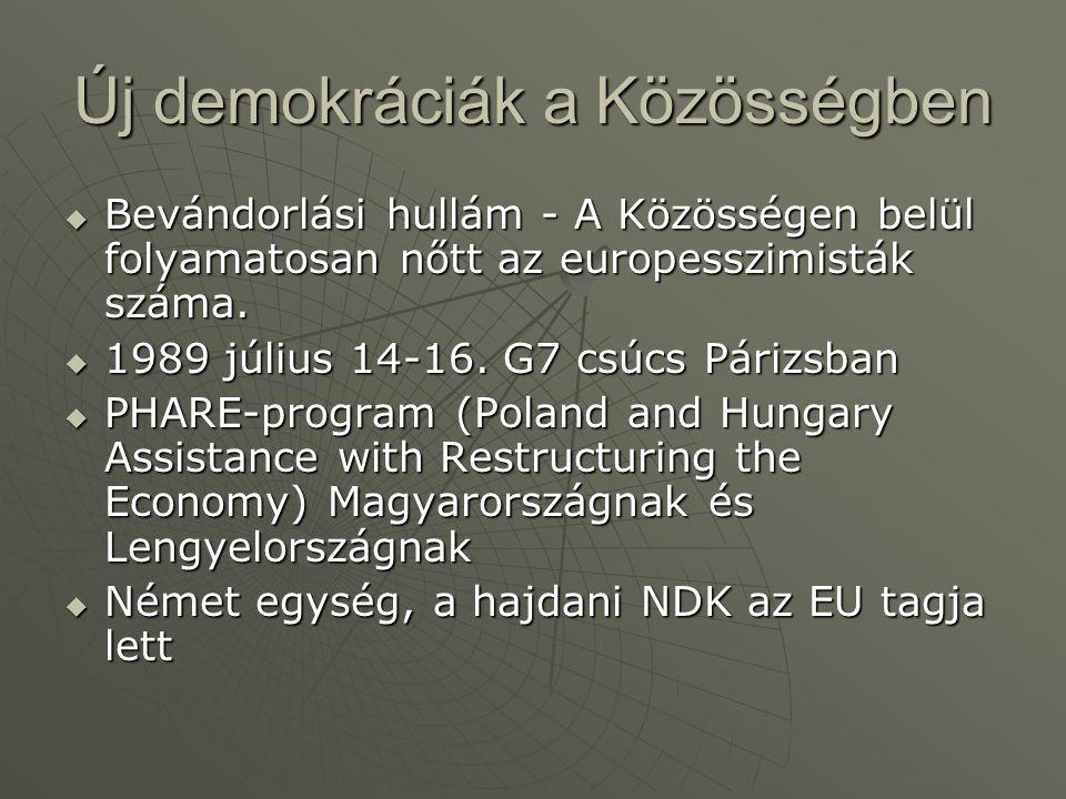 Új demokráciák a Közösségben  Bevándorlási hullám - A Közösségen belül folyamatosan nőtt az europesszimisták száma.  1989 július 14-16. G7 csúcs Pár