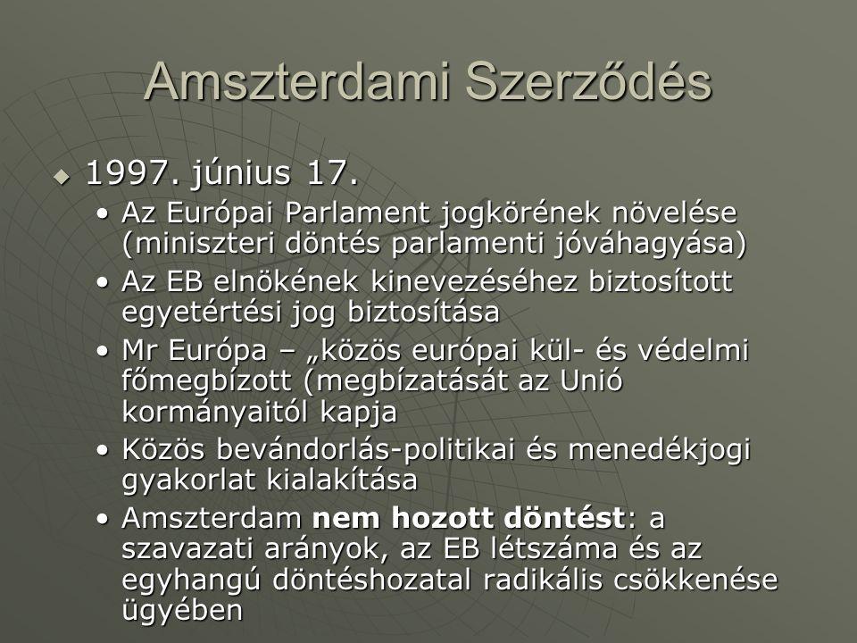 Amszterdami Szerződés  1997. június 17. Az Európai Parlament jogkörének növelése (miniszteri döntés parlamenti jóváhagyása)Az Európai Parlament jogkö