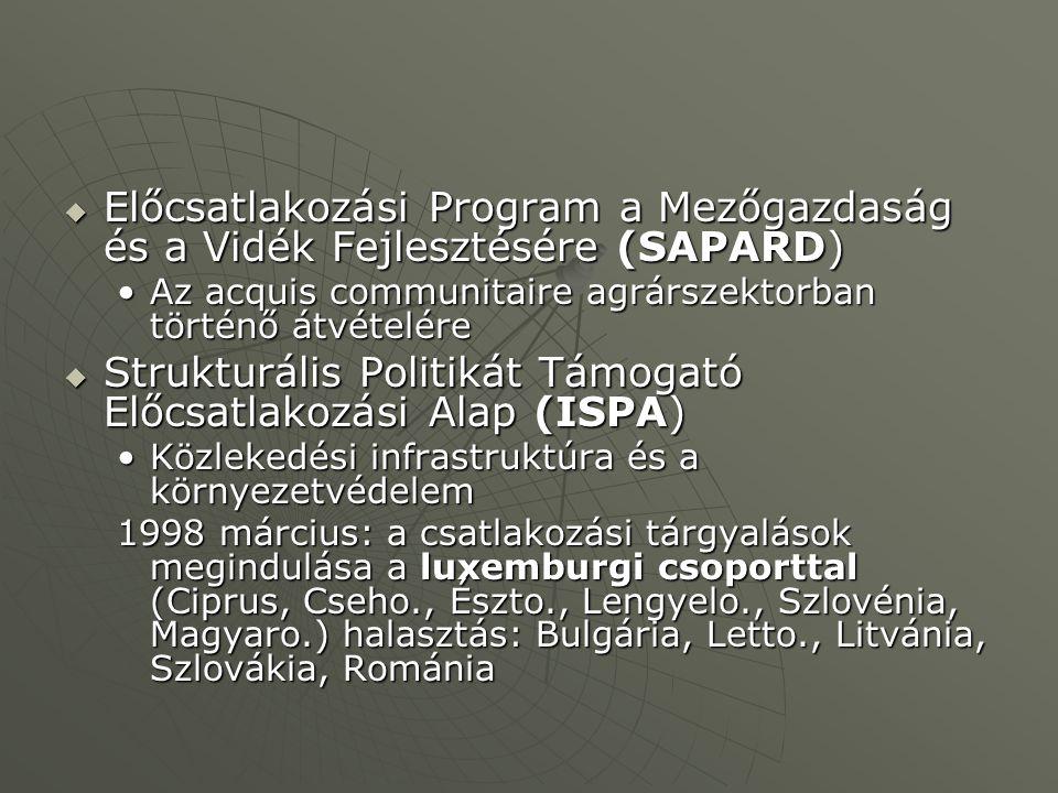  Előcsatlakozási Program a Mezőgazdaság és a Vidék Fejlesztésére (SAPARD) Az acquis communitaire agrárszektorban történő átvételéreAz acquis communit